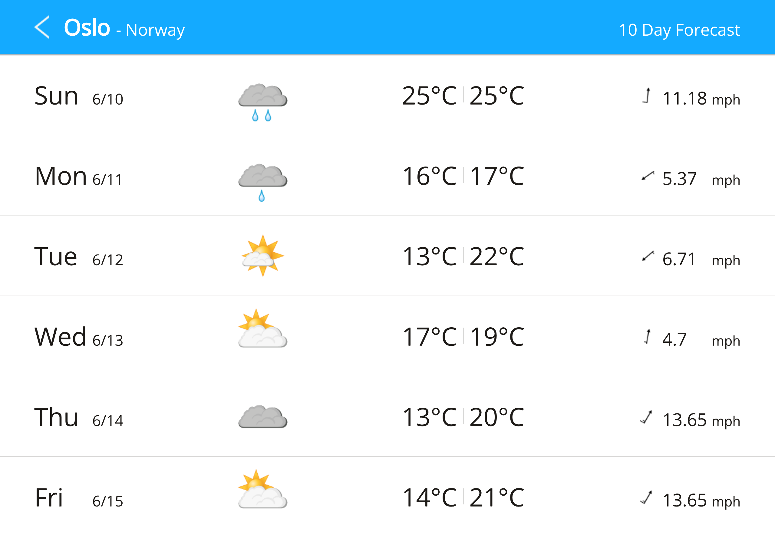img/quick-forecast.png