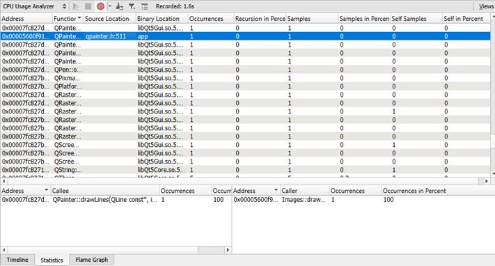 doc/images/qtcreator-cpu-usage-analyzer-statistics.png