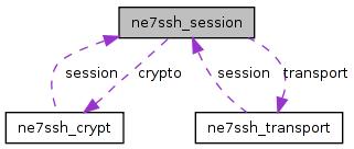src/libs/3rdparty/net7ssh/doc/html/classne7ssh__session__coll__graph.png