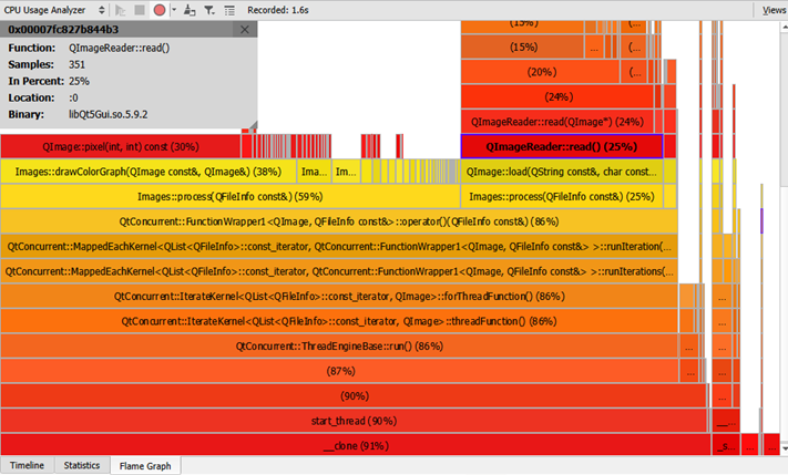 doc/images/qtcreator-cpu-usage-analyzer-flamegraph.png