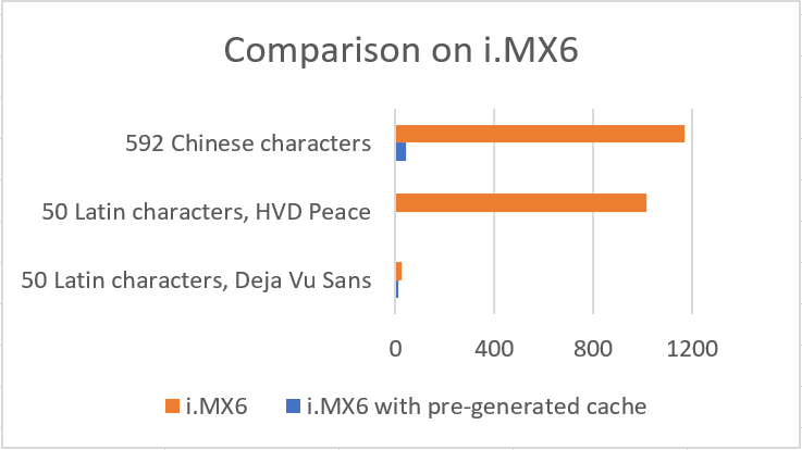 images/imx6comp.png