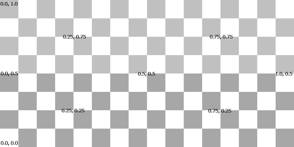 playground/robotarm/3ddata/maps/materials/spherical_checker.png